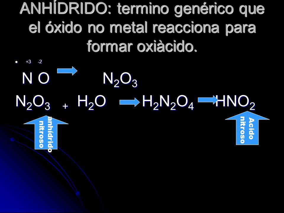 ESTADOS DE OXIDACIÓN QUE FORMAN ANHÍDRIDOS C+2N+3 +5oF P+3 +5S+4 +6Cl+1+3 +5 +2 As+3 +5Se+4 +6Br Sb+3 +5Te+4 +6I