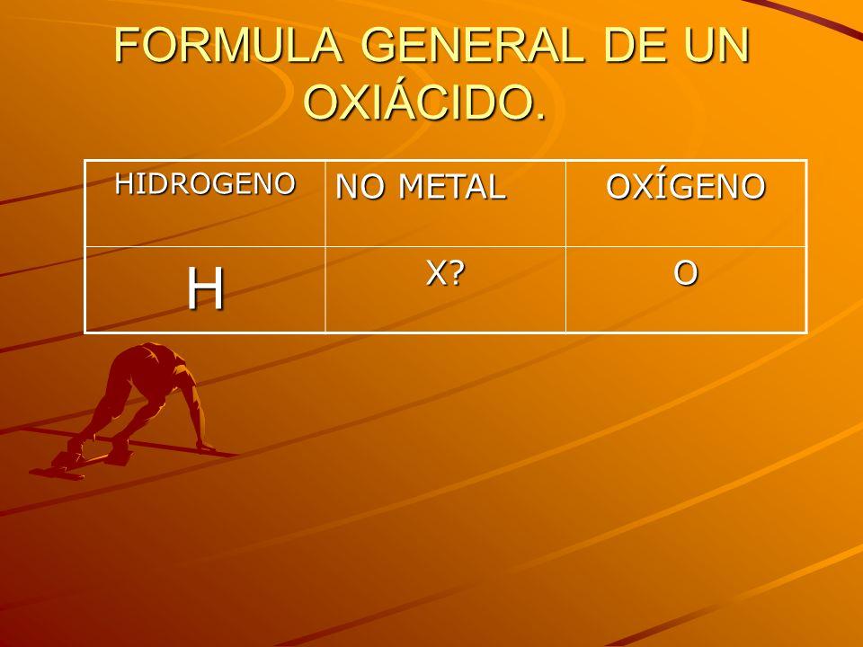 ANHÍDRIDO: termino genérico que el óxido no metal reacciona para formar oxiàcido. +3 -2 +3 -2 N O N 2 O 3 N O N 2 O 3 N 2 O 3 + H 2 O H 2 N 2 O 4 HNO