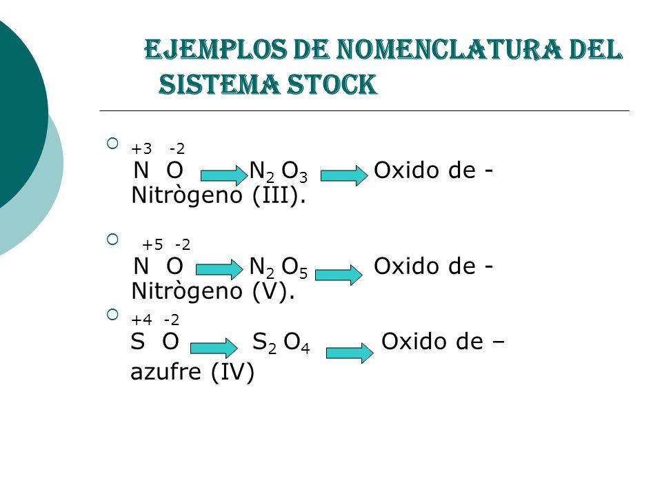 SISTEMA DE NOMENCLATURA STOCK En la nomenclatura de Stock no se utilizan los prefijos: al nombre del metal se le añade su valencia, aunque ésta se omi
