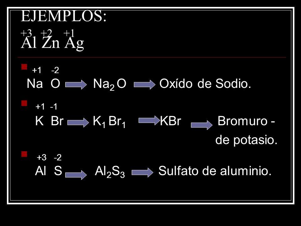 COMPUESTOS BINARIOS FORMADOS POR: METAL + NO METAL. Metal Con Estado de Oxidación Fijo. Metal Con Estado de Oxidación variable. 1. M. E.O. Fijo: Estos