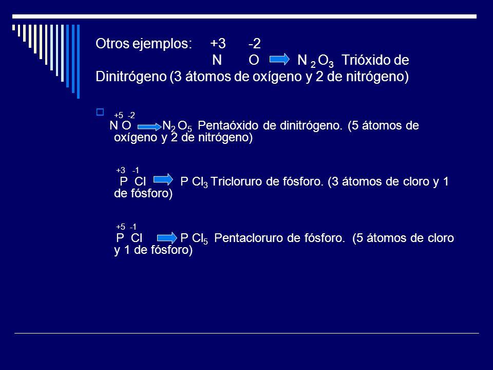 En el caso anterior del del: CO, se le nombra MONOXIDO DE MONOCARBONO (MONOXIDO DE CARBONO) Por estar compuesto de 1 átomo óxigeno y 1 átomo de carbon