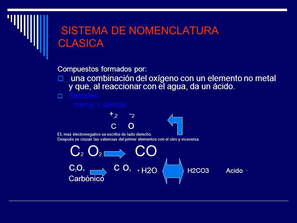 Otros ejemplos: +3 -2 N O N 2 O 3 Trióxido de Dinitrógeno (3 átomos de oxígeno y 2 de nitrógeno) +5 -2 N O N 2 O 5 Pentaóxido de dinitrógeno. (5 átomo