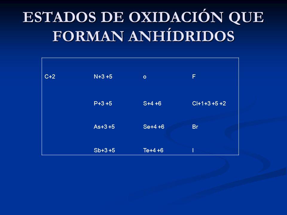 SISTEMA DE NOMENCLATURA CLASICA Compuestos formados por: una combinación del oxígeno con un elemento no metal y que, al reaccionar con el agua, da un