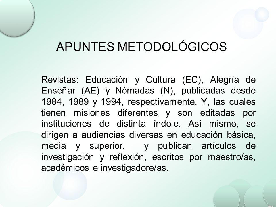 APUNTES METODOLÓGICOS Revistas: Educación y Cultura (EC), Alegría de Enseñar (AE) y Nómadas (N), publicadas desde 1984, 1989 y 1994, respectivamente.