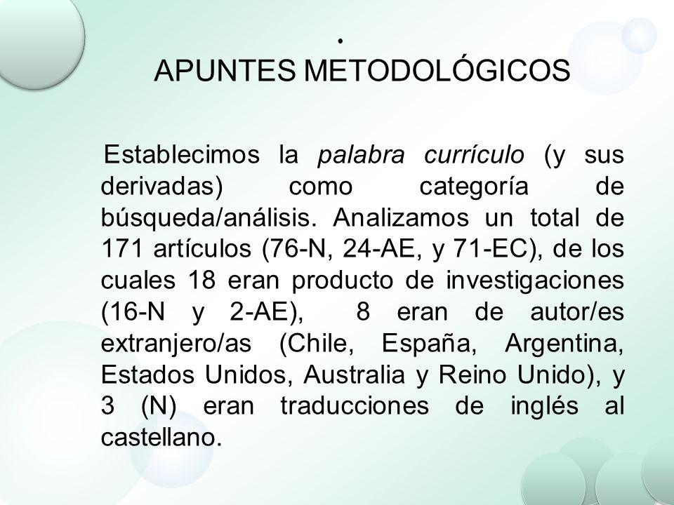 APUNTES METODOLÓGICOS Establecimos la palabra currículo (y sus derivadas) como categoría de búsqueda/análisis. Analizamos un total de 171 artículos (7