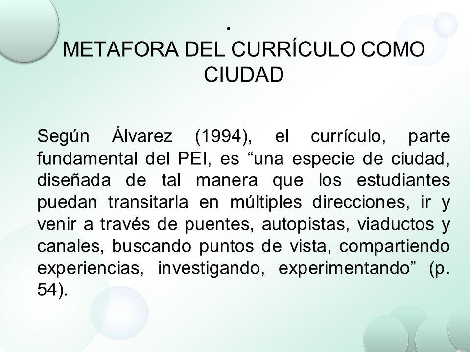 METAFORA DEL CURRÍCULO COMO CIUDAD Según Álvarez (1994), el currículo, parte fundamental del PEI, es una especie de ciudad, diseñada de tal manera que