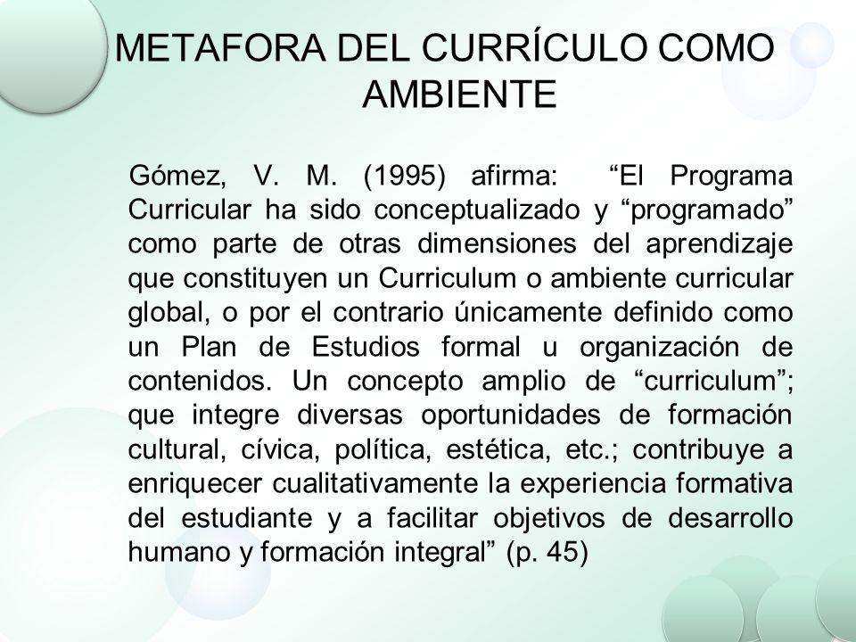 METAFORA DEL CURRÍCULO COMO AMBIENTE Gómez, V. M. (1995) afirma: El Programa Curricular ha sido conceptualizado y programado como parte de otras dimen
