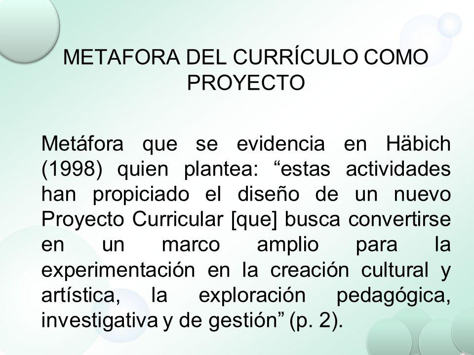 METAFORA DEL CURRÍCULO COMO PROYECTO Metáfora que se evidencia en Häbich (1998) quien plantea: estas actividades han propiciado el diseño de un nuevo