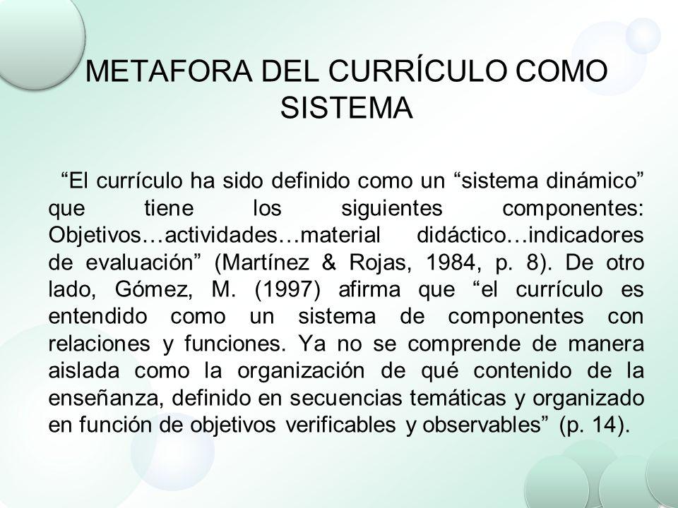 METAFORA DEL CURRÍCULO COMO SISTEMA El currículo ha sido definido como un sistema dinámico que tiene los siguientes componentes: Objetivos…actividades