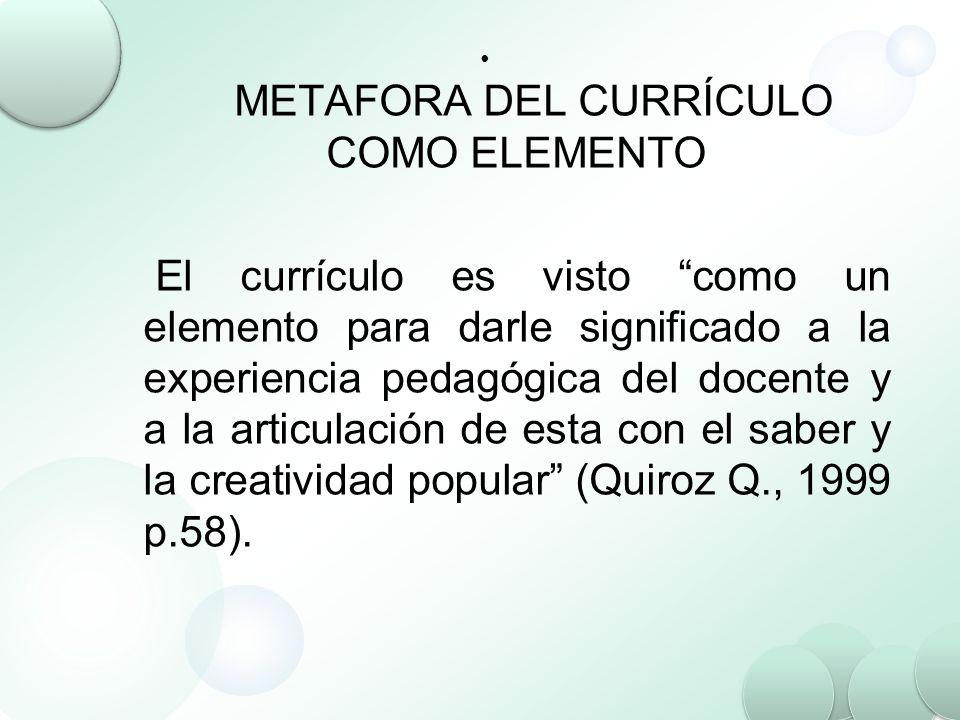 METAFORA DEL CURRÍCULO COMO ELEMENTO El currículo es visto como un elemento para darle significado a la experiencia pedagógica del docente y a la arti