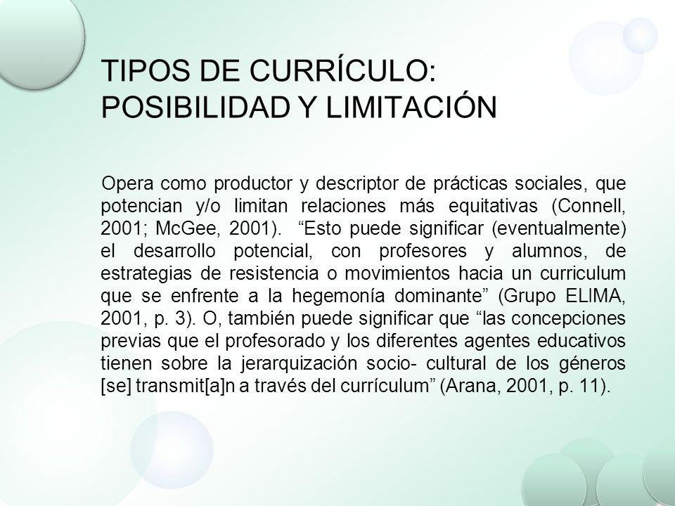 TIPOS DE CURRÍCULO: POSIBILIDAD Y LIMITACIÓN Opera como productor y descriptor de prácticas sociales, que potencian y/o limitan relaciones más equitat