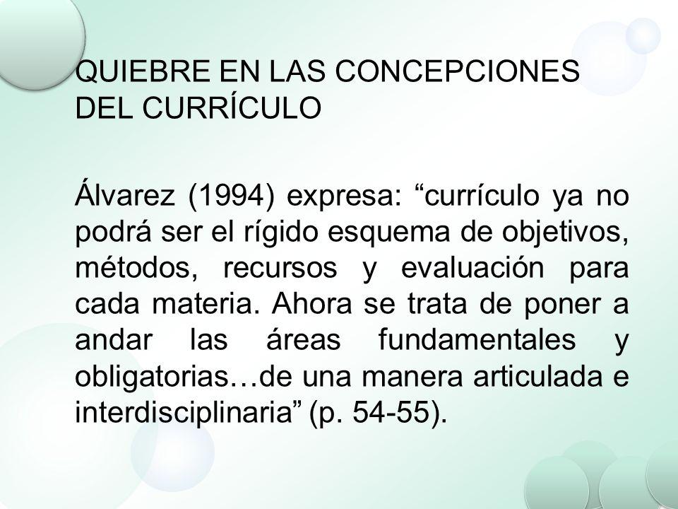QUIEBRE EN LAS CONCEPCIONES DEL CURRÍCULO Álvarez (1994) expresa: currículo ya no podrá ser el rígido esquema de objetivos, métodos, recursos y evalua