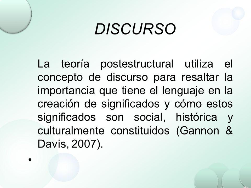 DISCURSO La teoría postestructural utiliza el concepto de discurso para resaltar la importancia que tiene el lenguaje en la creación de significados y