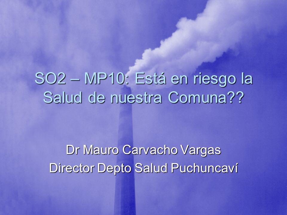 SO2 – MP10: Está en riesgo la Salud de nuestra Comuna?? Dr Mauro Carvacho Vargas Director Depto Salud Puchuncaví