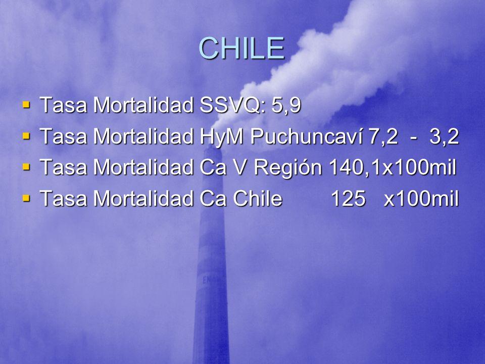 CHILE Tasa Mortalidad SSVQ: 5,9 Tasa Mortalidad SSVQ: 5,9 Tasa Mortalidad HyM Puchuncaví 7,2 - 3,2 Tasa Mortalidad HyM Puchuncaví 7,2 - 3,2 Tasa Morta