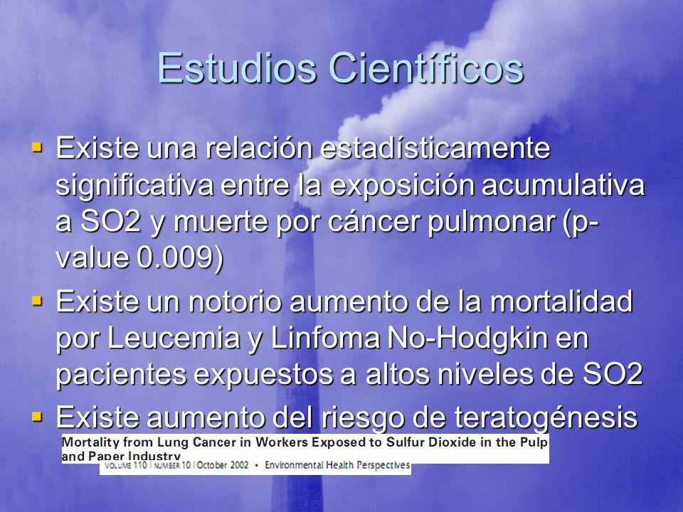 Estudios Científicos Existe una relación estadísticamente significativa entre la exposición acumulativa a SO2 y muerte por cáncer pulmonar (p- value 0