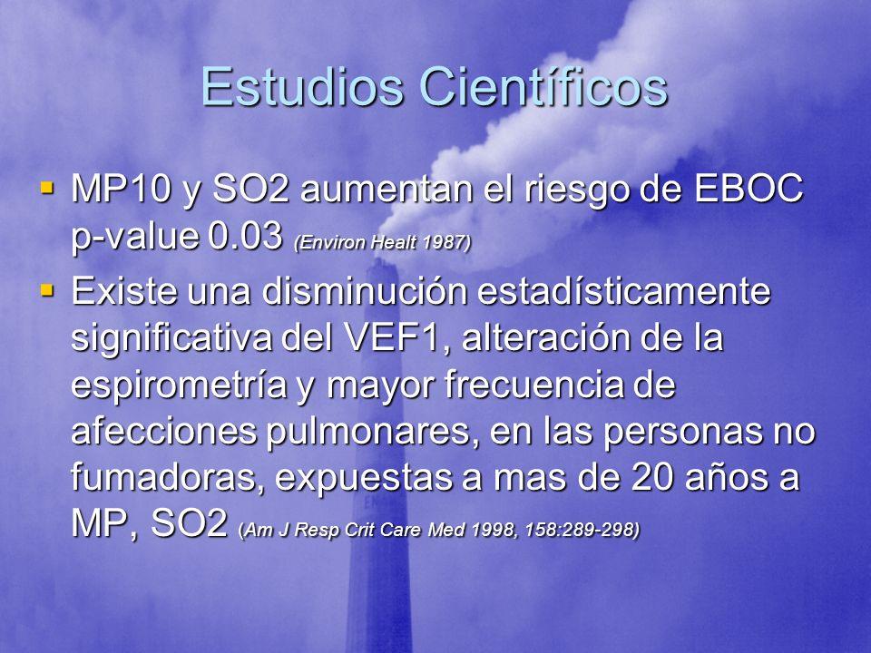 Estudios Científicos MP10 y SO2 aumentan el riesgo de EBOC p-value 0.03 (Environ Healt 1987) MP10 y SO2 aumentan el riesgo de EBOC p-value 0.03 (Envir