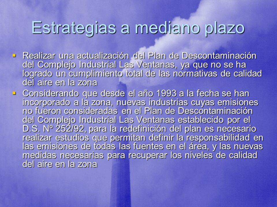 Estrategias a mediano plazo Realizar una actualización del Plan de Descontaminación del Complejo Industrial Las Ventanas, ya que no se ha logrado un c