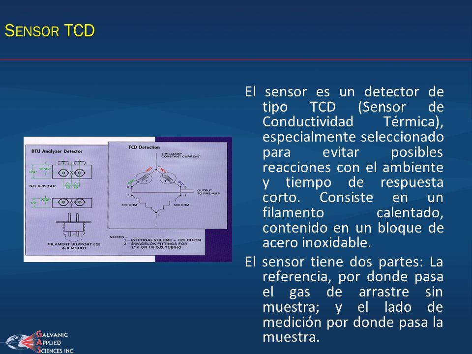 S ENSOR TCD El sensor es un detector de tipo TCD (Sensor de Conductividad Térmica), especialmente seleccionado para evitar posibles reacciones con el