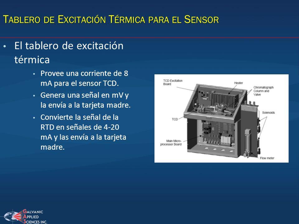 T ABLERO DE E XCITACIÓN T ÉRMICA PARA EL S ENSOR El tablero de excitación térmica Provee una corriente de 8 mA para el sensor TCD. Genera una señal en
