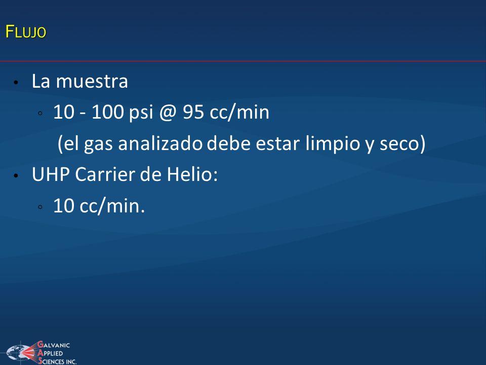 La muestra 10 - 100 psi @ 95 cc/min (el gas analizado debe estar limpio y seco) UHP Carrier de Helio: 10 cc/min. F LUJO