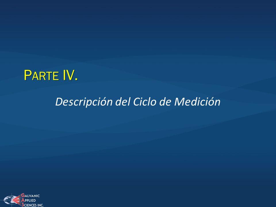 P ARTE IV. Descripción del Ciclo de Medición
