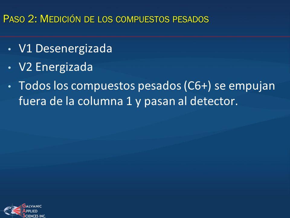 V1 Desenergizada V2 Energizada Todos los compuestos pesados (C6+) se empujan fuera de la columna 1 y pasan al detector. P ASO 2: M EDICIÓN DE LOS COMP