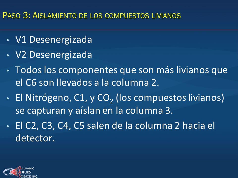 V1 Desenergizada V2 Desenergizada Todos los componentes que son más livianos que el C6 son llevados a la columna 2. El Nitrógeno, C1, y CO 2 (los comp