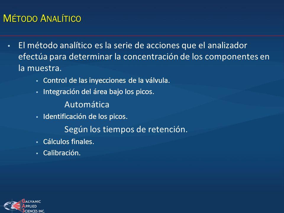 M ÉTODO A NALÍTICO El método analítico es la serie de acciones que el analizador efectúa para determinar la concentración de los componentes en la mue