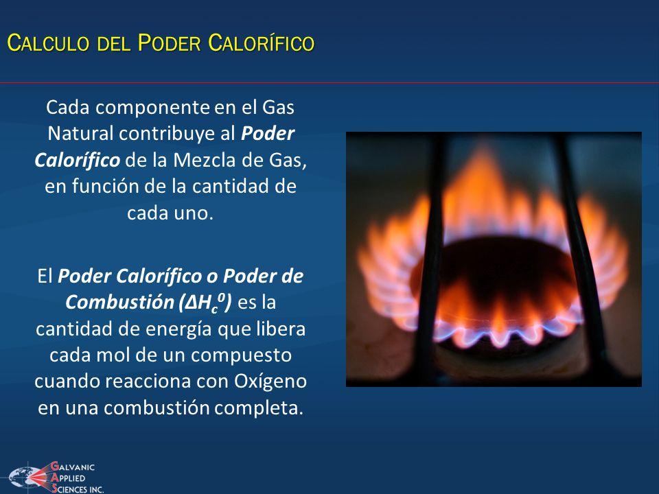 C ALCULO DEL P ODER C ALORÍFICO Cada componente en el Gas Natural contribuye al Poder Calorífico de la Mezcla de Gas, en función de la cantidad de cad