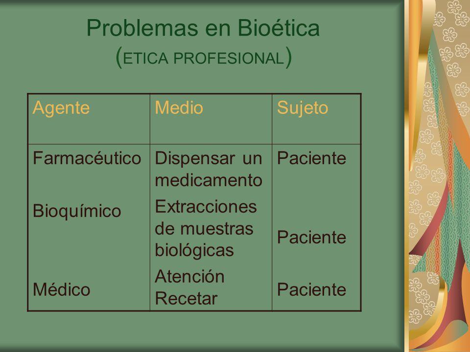 Problemas en Bioética ( ETICA PROFESIONAL ) AgenteMedioSujeto Farmacéutico Bioquímico Médico Dispensar un medicamento Extracciones de muestras biológicas Atención Recetar Paciente