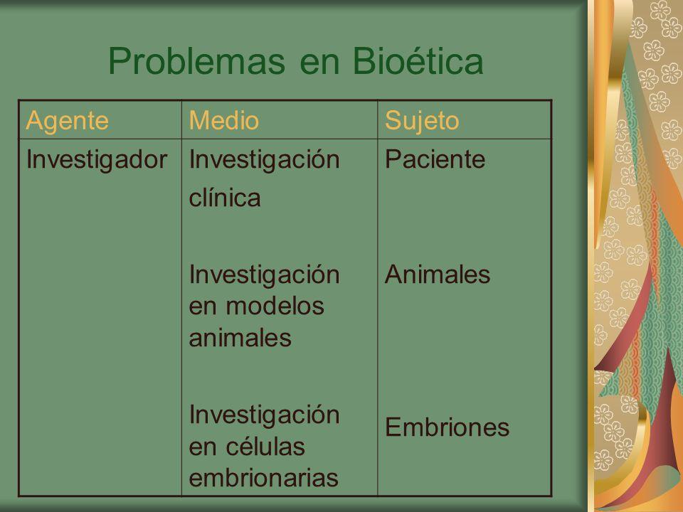 Problemas en Bioética AgenteMedioSujeto InvestigadorInvestigación clínica Investigación en modelos animales Investigación en células embrionarias Paciente Animales Embriones