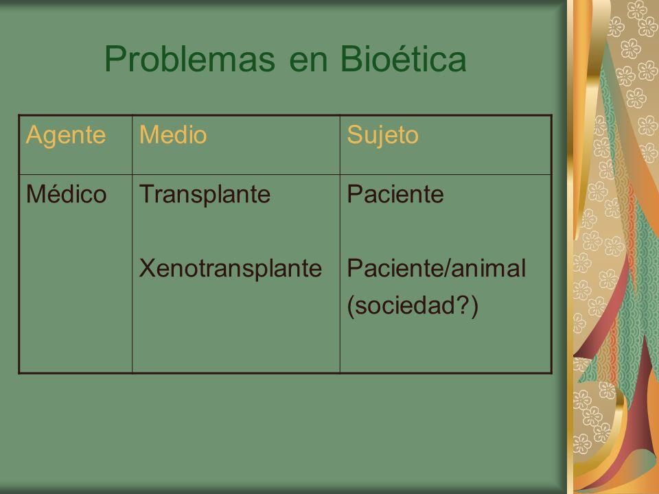 Problemas en Bioética AgenteMedioSujeto MédicoTransplante Xenotransplante Paciente Paciente/animal (sociedad?)
