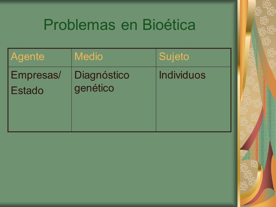 Problemas en Bioética AgenteMedioSujeto Empresas/ Estado Diagnóstico genético Individuos