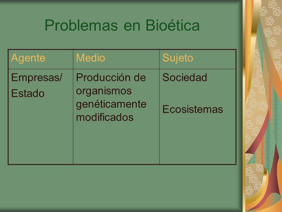 Problemas en Bioética AgenteMedioSujeto Empresas/ Estado Producción de organismos genéticamente modificados Sociedad Ecosistemas