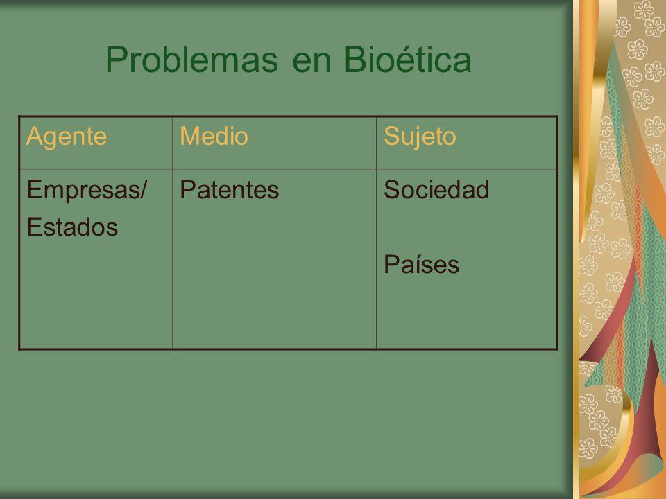 Problemas en Bioética AgenteMedioSujeto Empresas/ Estados PatentesSociedad Países