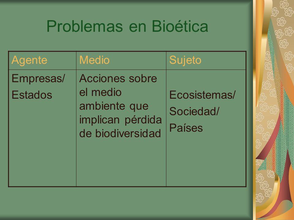 Problemas en Bioética AgenteMedioSujeto Empresas/ Estados Acciones sobre el medio ambiente que implican pérdida de biodiversidad Ecosistemas/ Sociedad/ Países