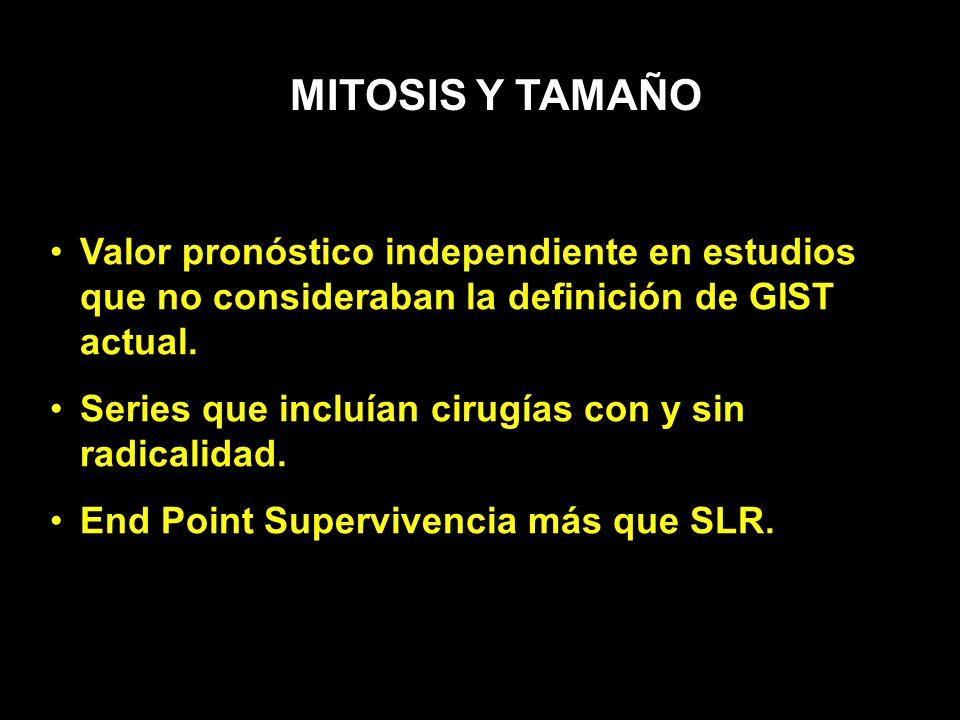 MITOSIS Y TAMAÑO Valor pronóstico independiente en estudios que no consideraban la definición de GIST actual. Series que incluían cirugías con y sin r