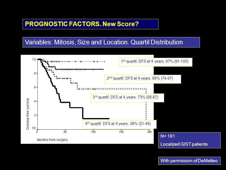 PROGNOSTIC FACTORS. New Score? Variables: Mitosis, Size and Location. Quartil Distribution With permission of DeMatteo N= 161 Localized GIST patients