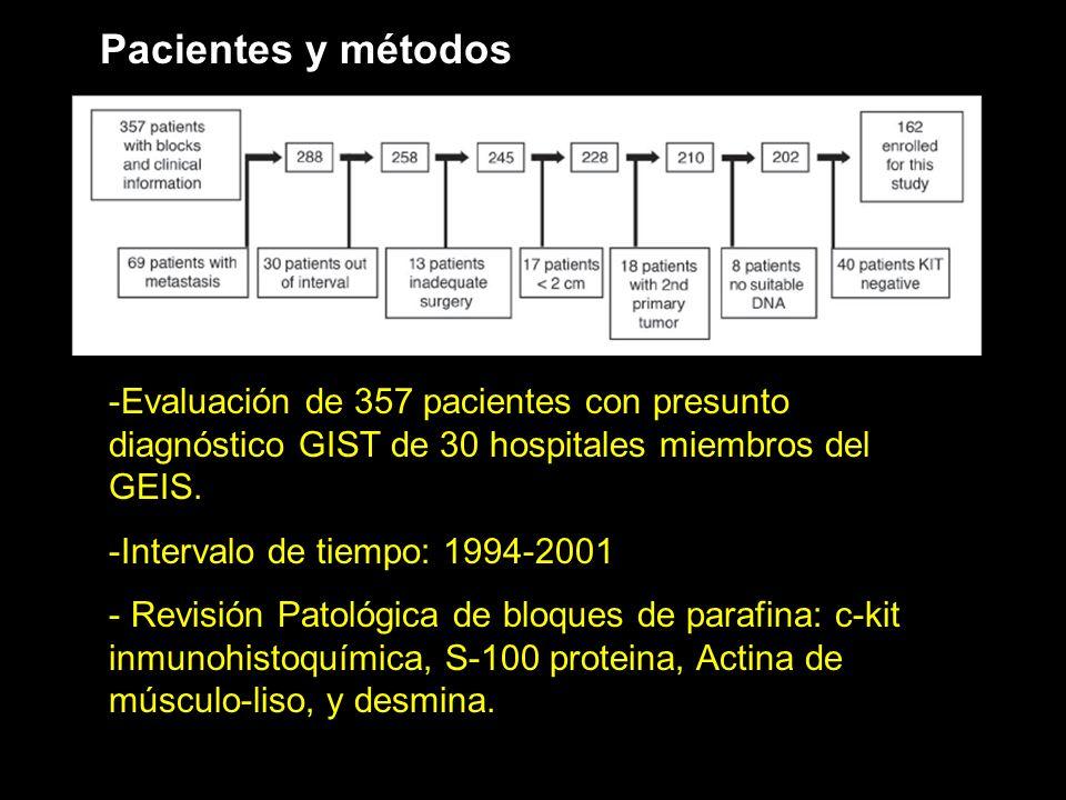 -Evaluación de 357 pacientes con presunto diagnóstico GIST de 30 hospitales miembros del GEIS. -Intervalo de tiempo: 1994-2001 - Revisión Patológica d