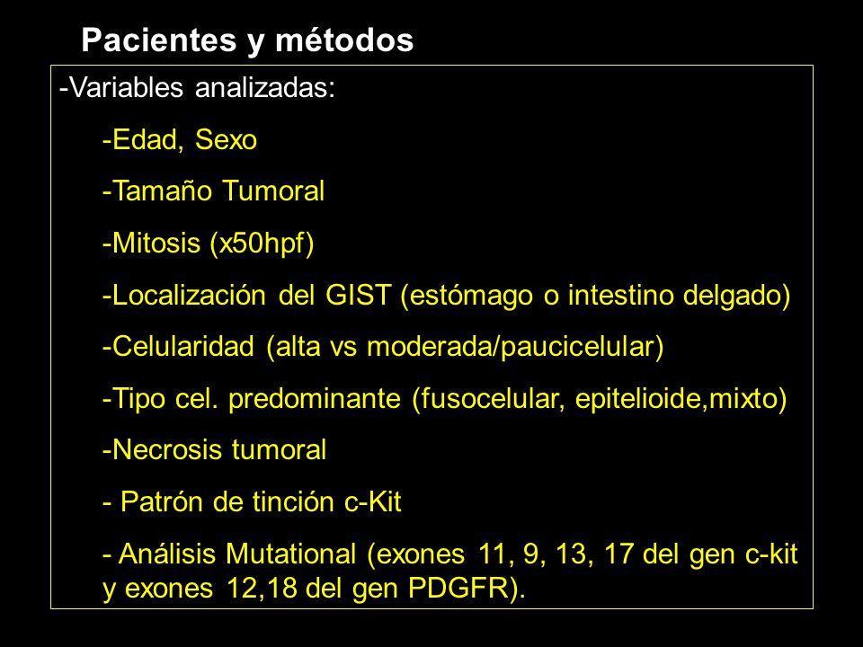 -Variables analizadas: -Edad, Sexo -Tamaño Tumoral -Mitosis (x50hpf) -Localización del GIST (estómago o intestino delgado) -Celularidad (alta vs moder