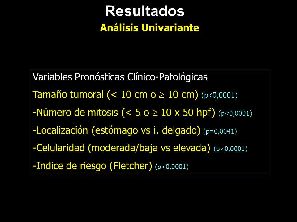 Variables Pronósticas Clínico-Patológicas Tamaño tumoral (< 10 cm o 10 cm) (p 0,0001) -Número de mitosis (< 5 o 10 x 50 hpf) (p<0,0001) -Localización