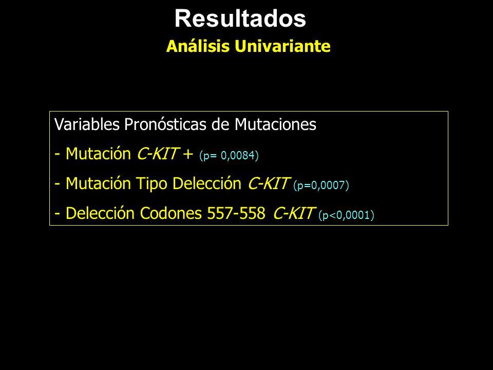 Resultados Análisis Univariante Variables Pronósticas de Mutaciones - Mutación C-KIT + (p= 0,0084) - Mutación Tipo Delección C-KIT (p=0,0007) - Delecc