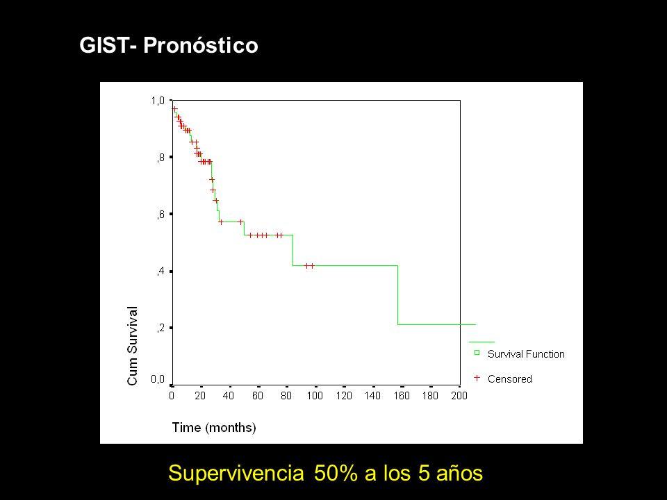 Mutaciones del KIT como factores pronósticos en GIST AuthorNC-KITMutationsCorrelationSurvival (%) E11 E9 E13 E17 Factors Tanigochi12489%57% ND ND 0%> TamañoMutation + Canc Res/99 > Mitosis Ernst35?37% ND ND NDNo correlationMutation + Labor.