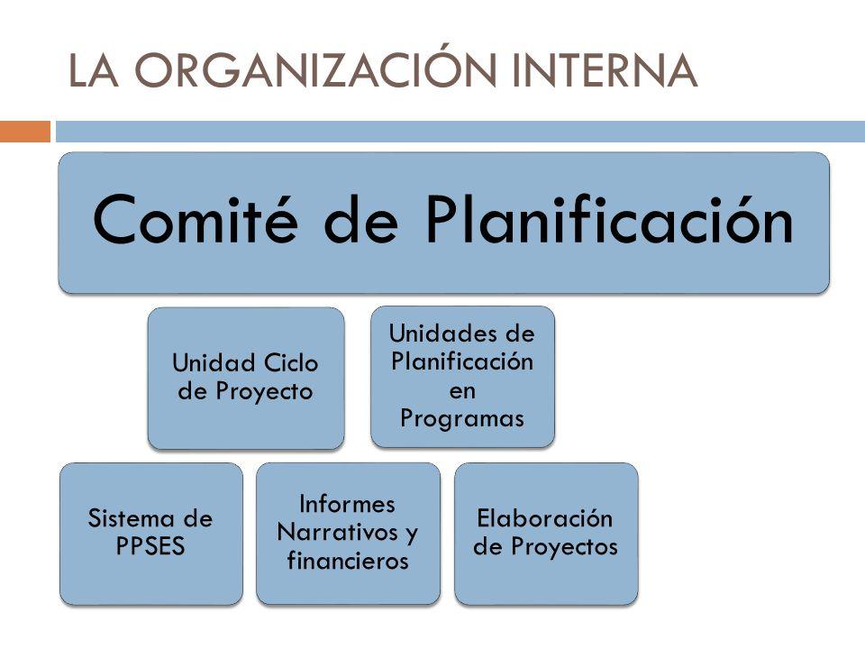 LA ORGANIZACIÓN INTERNA Comité de Planificación Unidad Ciclo de Proyecto Sistema de PPSES Informes Narrativos y financieros Unidades de Planificación