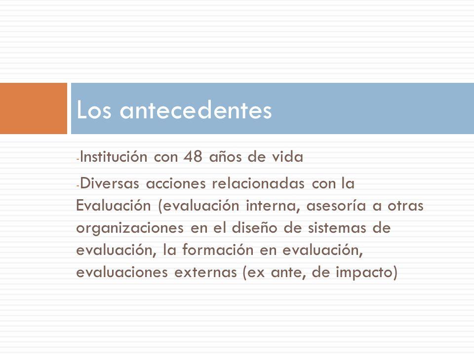 - Institución con 48 años de vida - Diversas acciones relacionadas con la Evaluación (evaluación interna, asesoría a otras organizaciones en el diseño