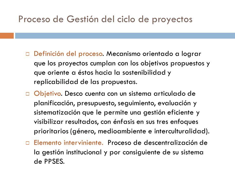 Proceso de Gestión del ciclo de proyectos Definición del proceso. Mecanismo orientado a lograr que los proyectos cumplan con los objetivos propuestos