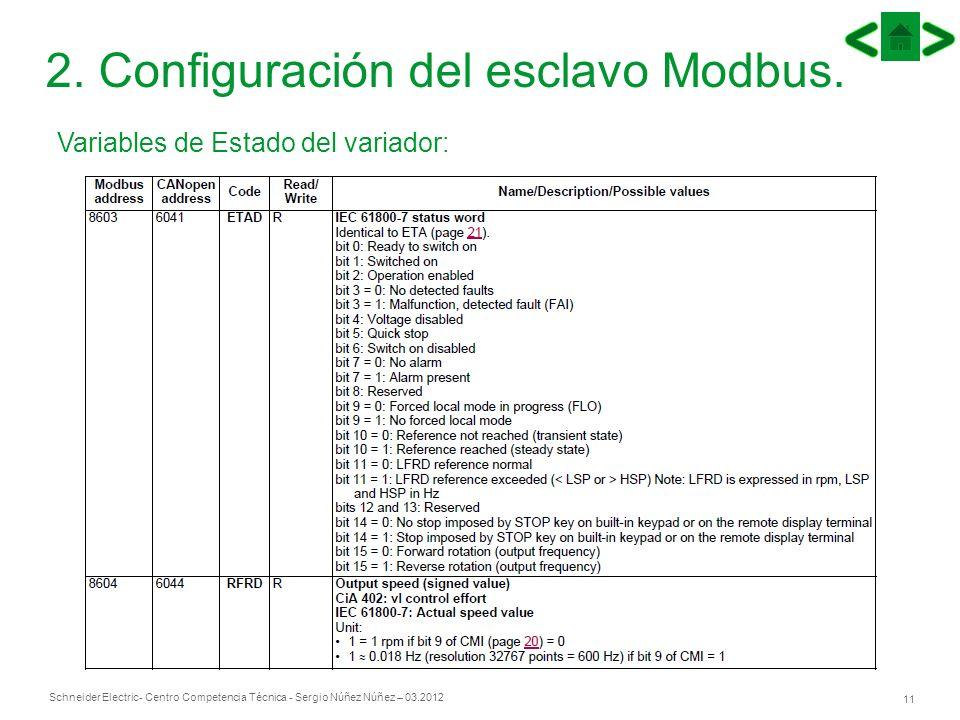 Schneider Electric 11 - Centro Competencia Técnica - Sergio Núñez Núñez – 03.2012 2. Configuración del esclavo Modbus. Variables de Estado del variado