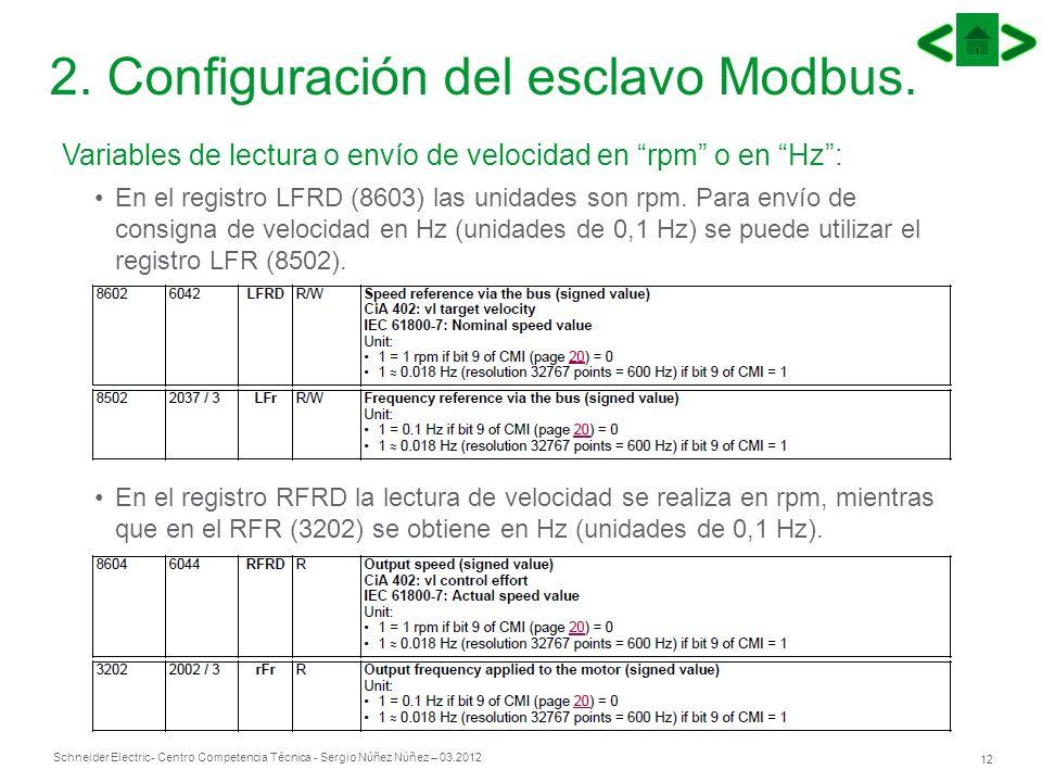 Schneider Electric 12 - Centro Competencia Técnica - Sergio Núñez Núñez – 03.2012 2. Configuración del esclavo Modbus. Variables de lectura o envío de