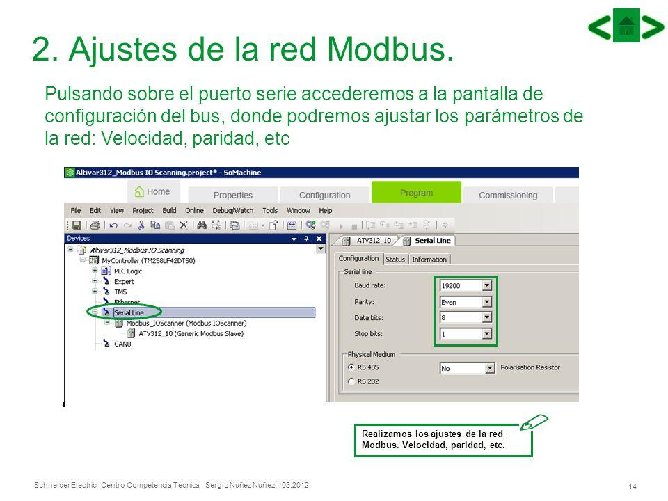 Schneider Electric 14 - Centro Competencia Técnica - Sergio Núñez Núñez – 03.2012 Realizamos los ajustes de la red Modbus. Velocidad, paridad, etc. 2.